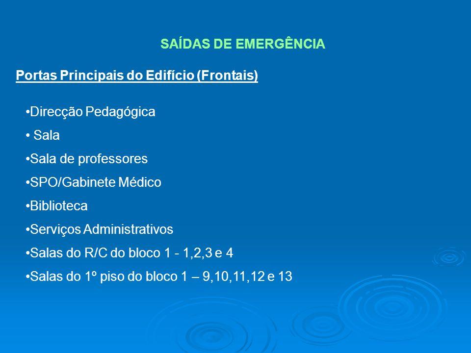 SAÍDAS DE EMERGÊNCIA Portas Principais do Edifício (Frontais) Direcção Pedagógica. Sala. Sala de professores.