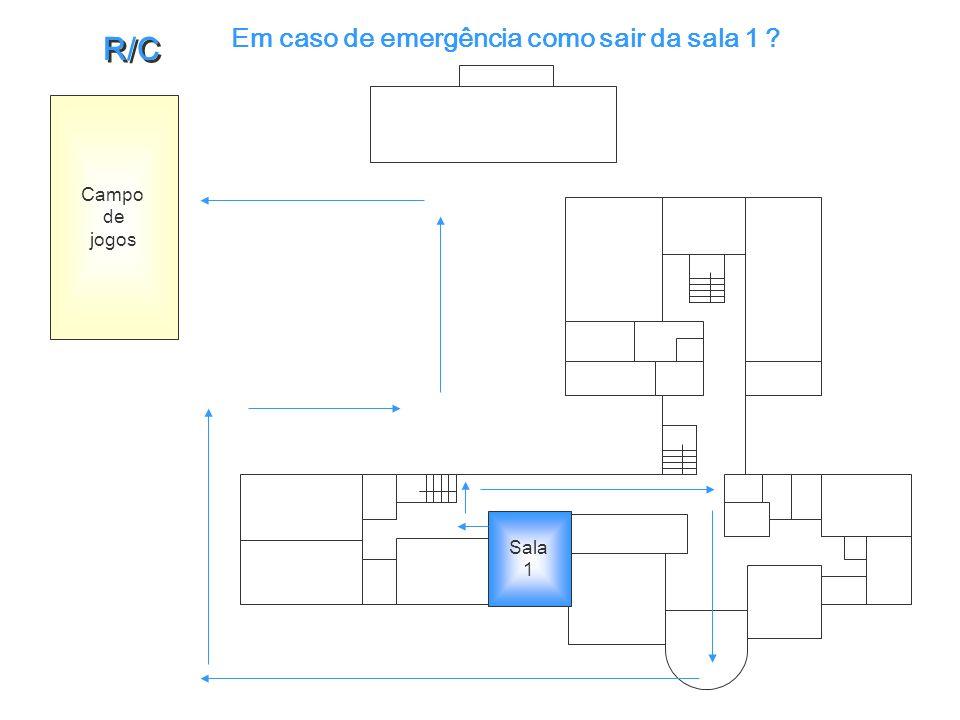 Em caso de emergência como sair da sala 1