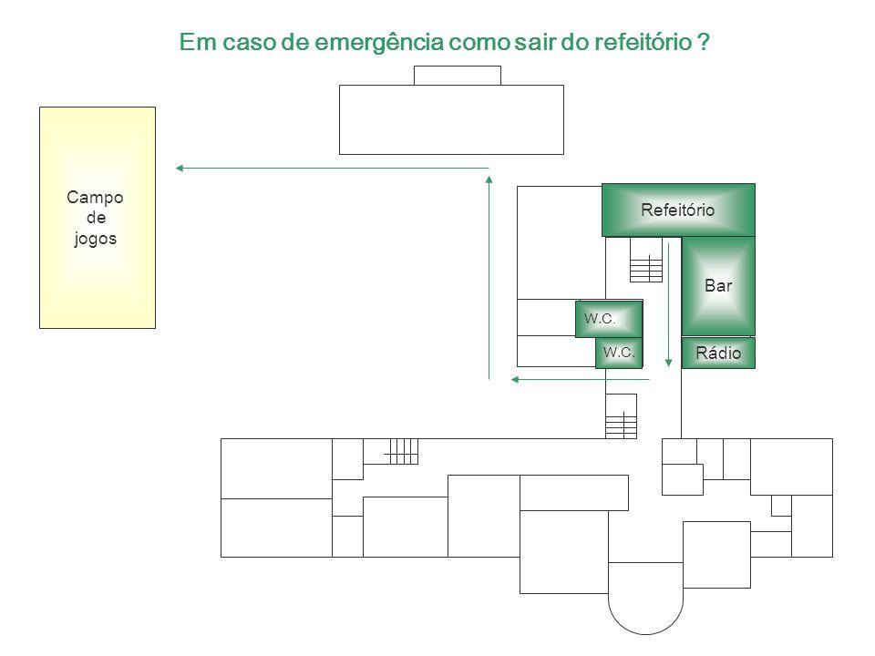 Em caso de emergência como sair do refeitório