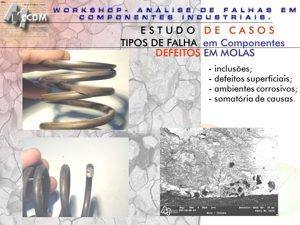 TIPOS DE FALHA em Componentes DEFEITOS EM MOLAS