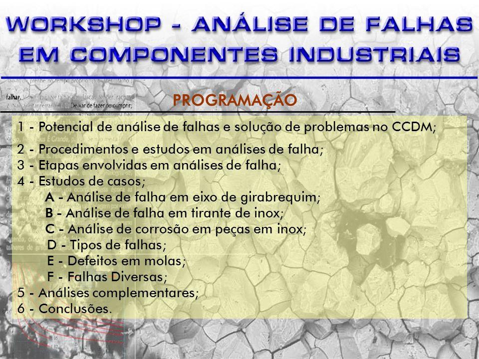 PROGRAMAÇÃO 1 - Potencial de análise de falhas e solução de problemas no CCDM; 2 - Procedimentos e estudos em análises de falha;