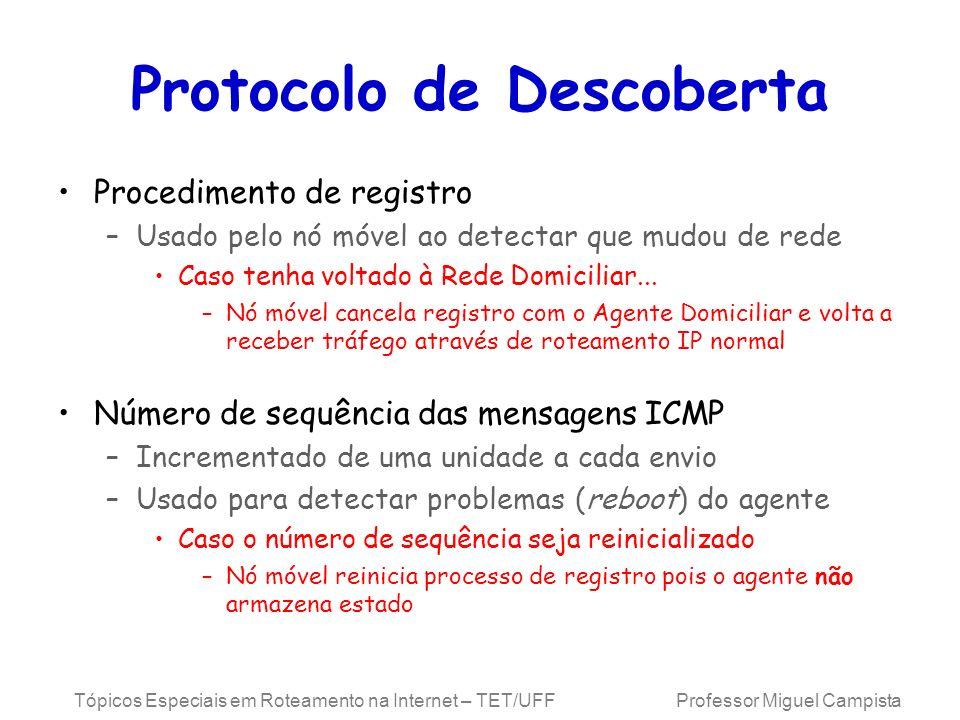 Protocolo de Descoberta