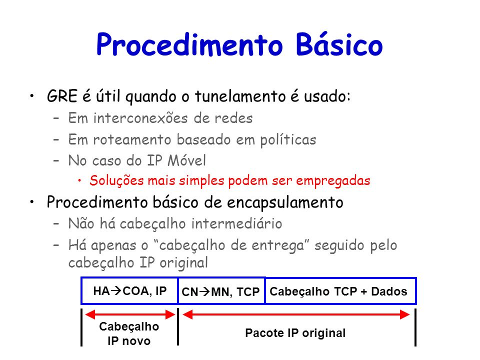 Procedimento Básico GRE é útil quando o tunelamento é usado: