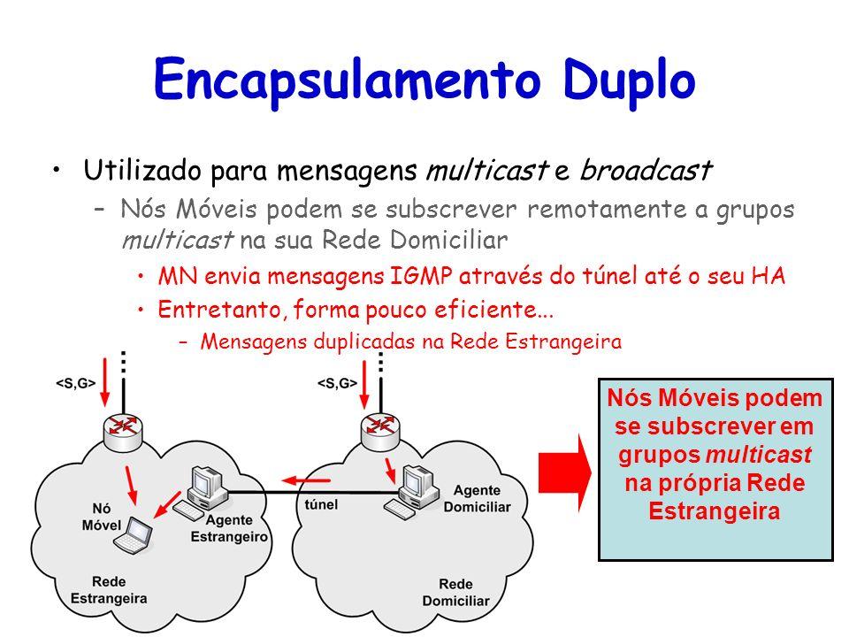 Encapsulamento Duplo Utilizado para mensagens multicast e broadcast