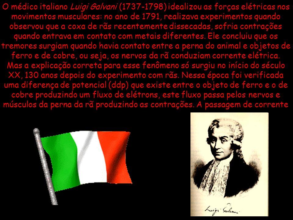 O médico italiano Luigi Galvani (1737-1798) idealizou as forças elétricas nos movimentos musculares: no ano de 1791, realizava experimentos quando observou que a coxa de rãs recentemente dissecadas, sofria contrações quando entrava em contato com metais diferentes.