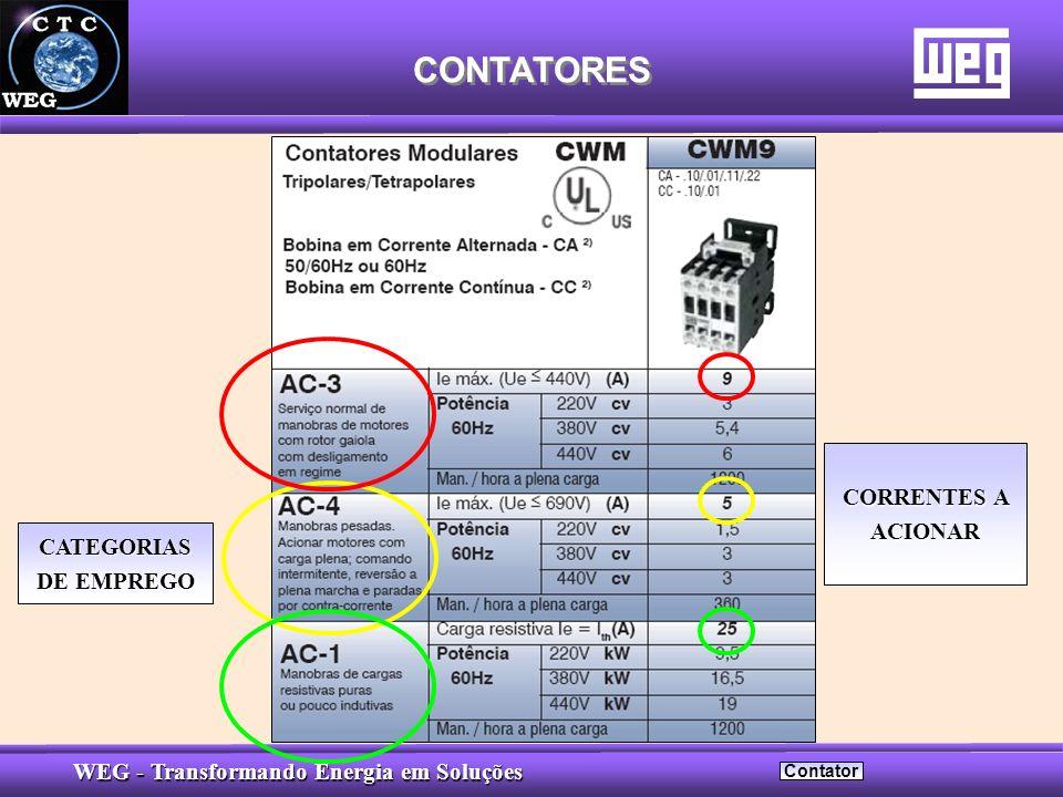CONTATORES CATEGORIAS DE EMPREGO CORRENTES A ACIONAR Contator