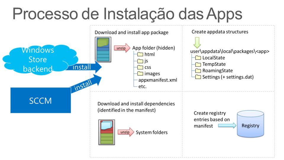 Processo de Instalação das Apps