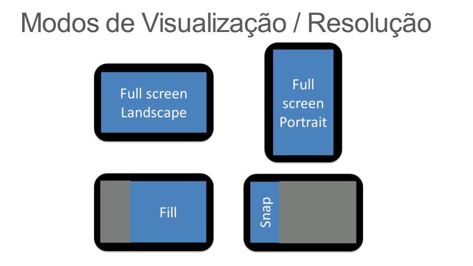 Modos de Visualização / Resolução