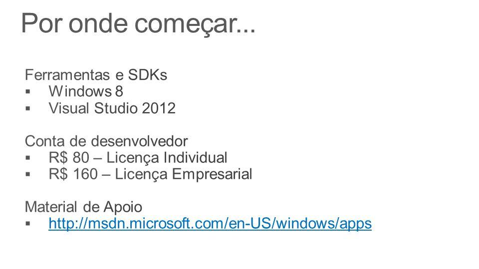 Por onde começar... Ferramentas e SDKs Windows 8 Visual Studio 2012