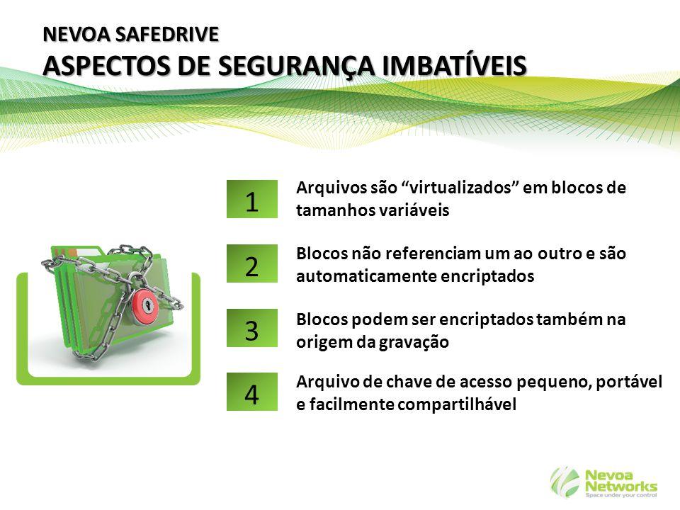 ASPECTOS DE SEGURANÇA IMBATÍVEIS