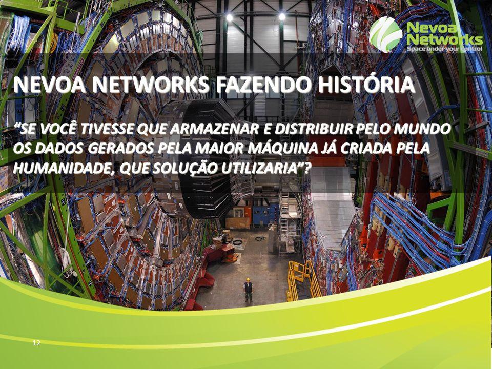 NEVOA NETWORKS FAZENDO HISTÓRIA