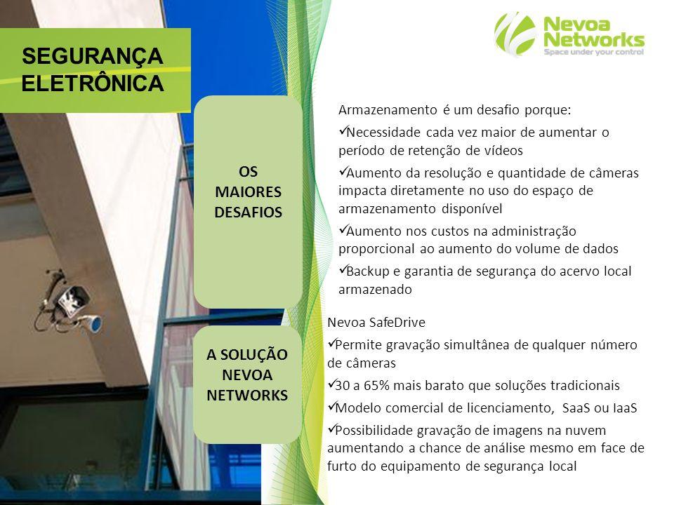 SEGURANÇA ELETRÔNICA OS MAIORES DESAFIOS A SOLUÇÃO NEVOA NETWORKS