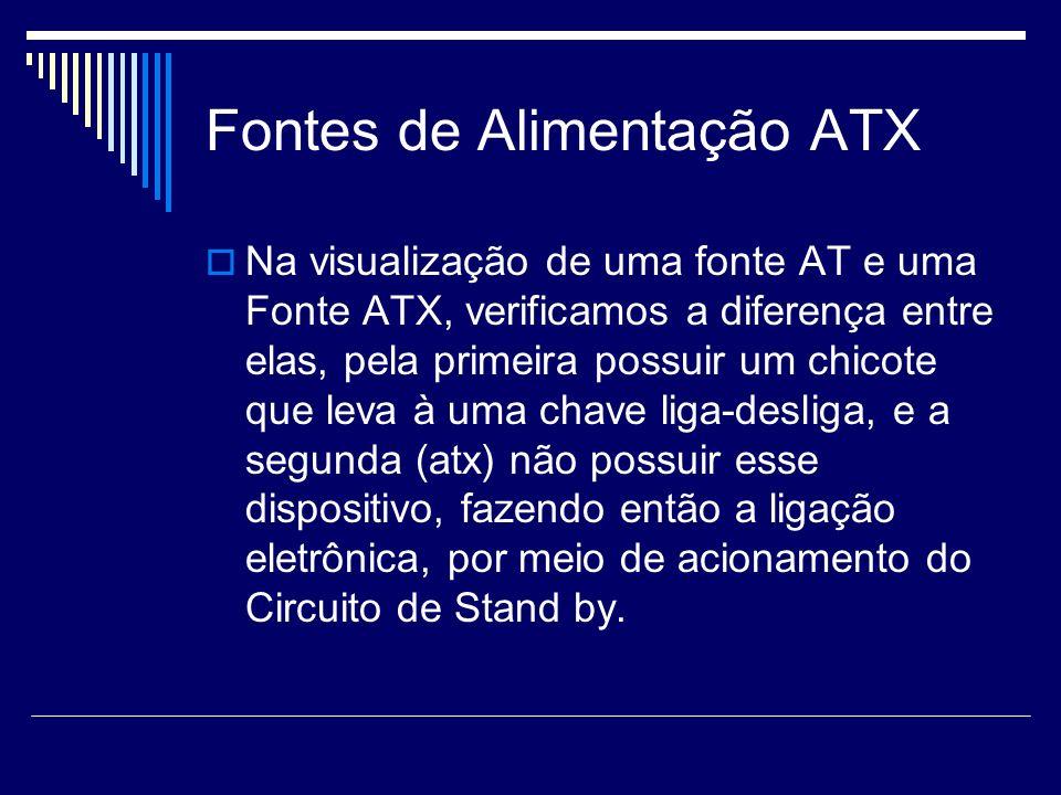 Fontes de Alimentação ATX