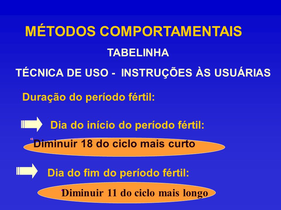 MÉTODOS COMPORTAMENTAIS TÉCNICA DE USO - INSTRUÇÕES ÀS USUÁRIAS