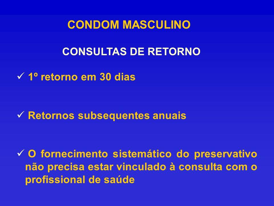 CONDOM MASCULINO CONSULTAS DE RETORNO 1º retorno em 30 dias
