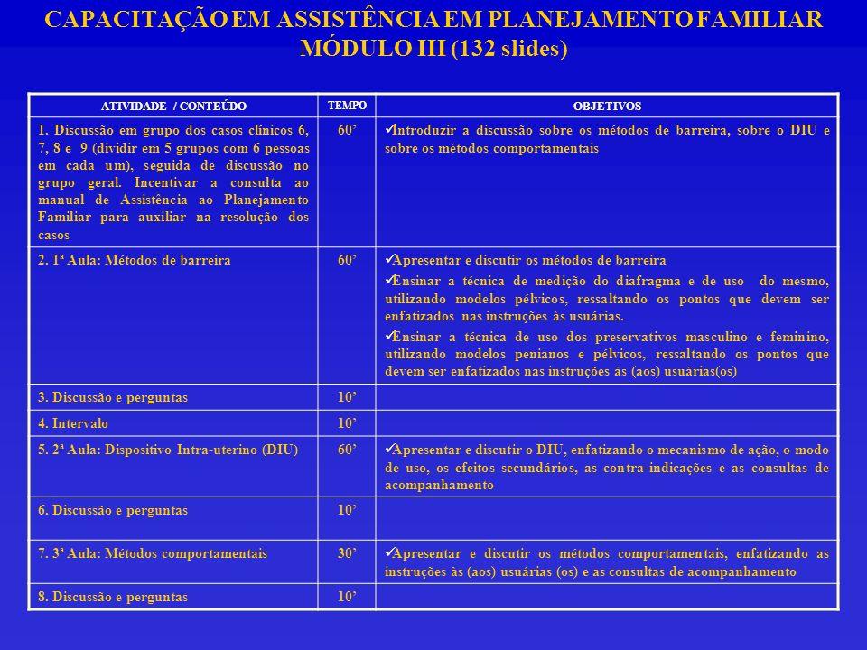 CAPACITAÇÃO EM ASSISTÊNCIA EM PLANEJAMENTO FAMILIAR MÓDULO III (132 slides)