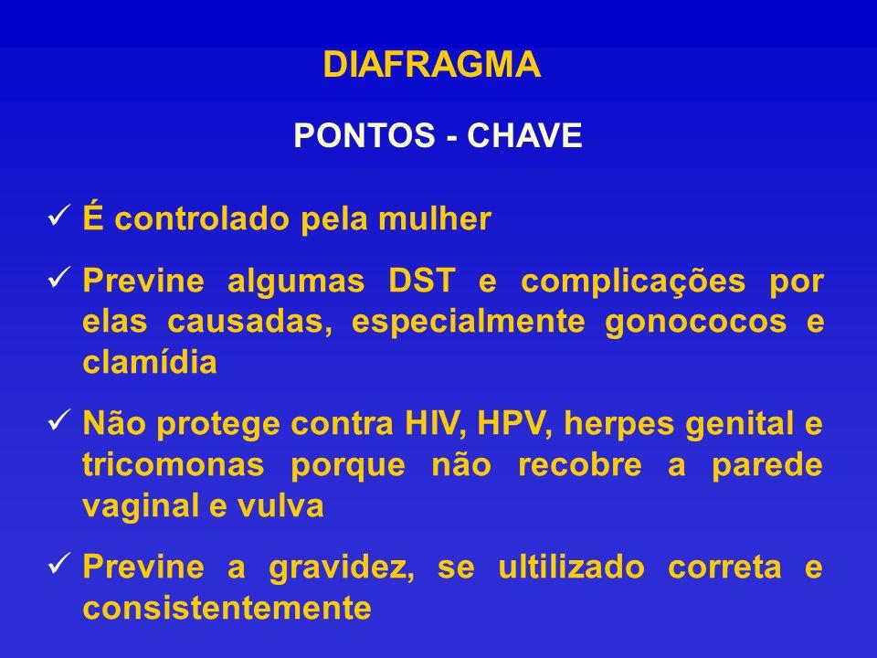 DIAFRAGMA PONTOS - CHAVE É controlado pela mulher