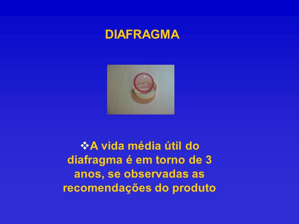 DIAFRAGMA A vida média útil do diafragma é em torno de 3 anos, se observadas as recomendações do produto.