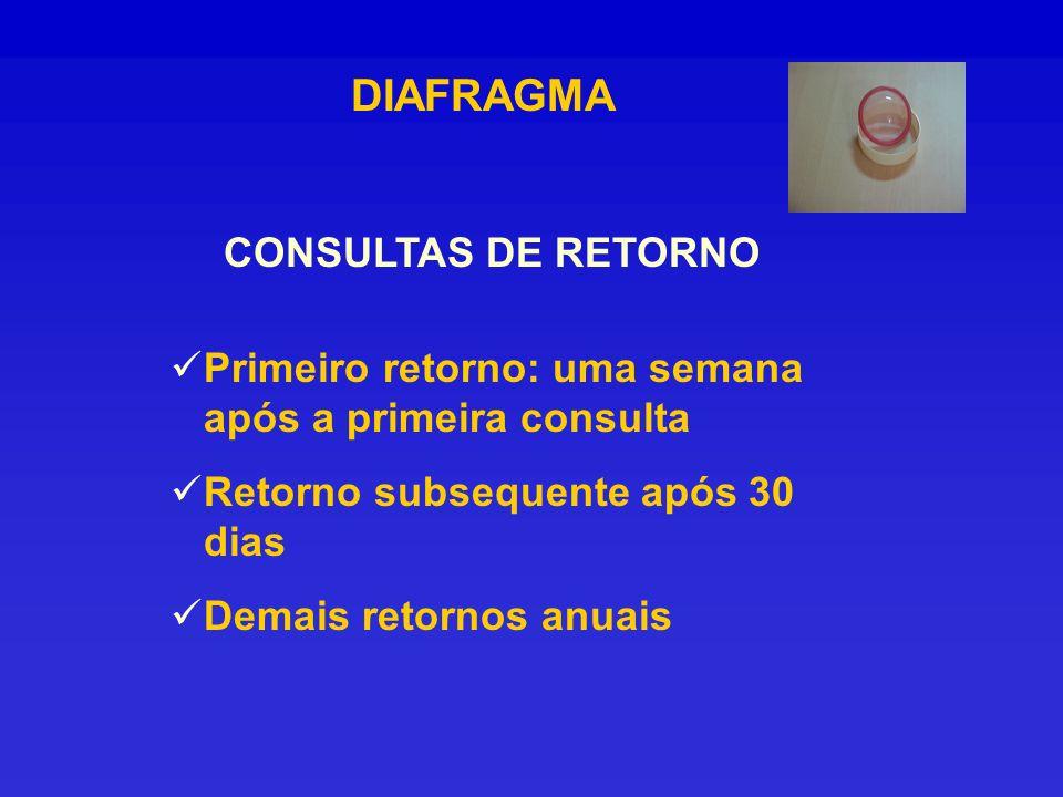 DIAFRAGMA CONSULTAS DE RETORNO
