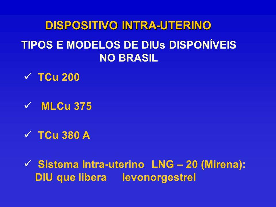 TIPOS E MODELOS DE DIUs DISPONÍVEIS NO BRASIL