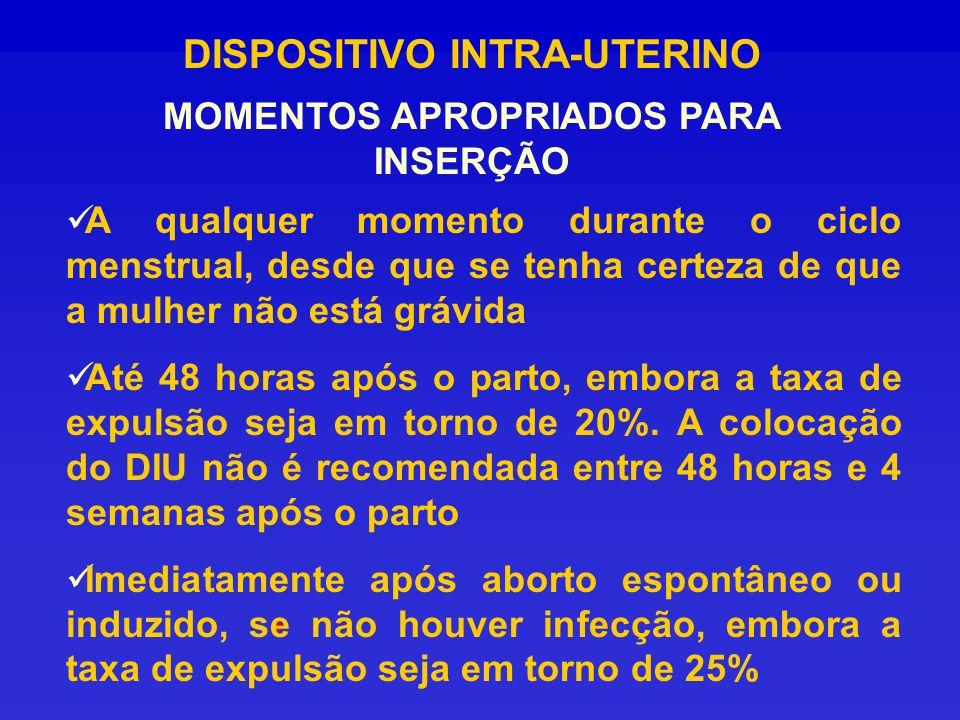DISPOSITIVO INTRA-UTERINO MOMENTOS APROPRIADOS PARA INSERÇÃO