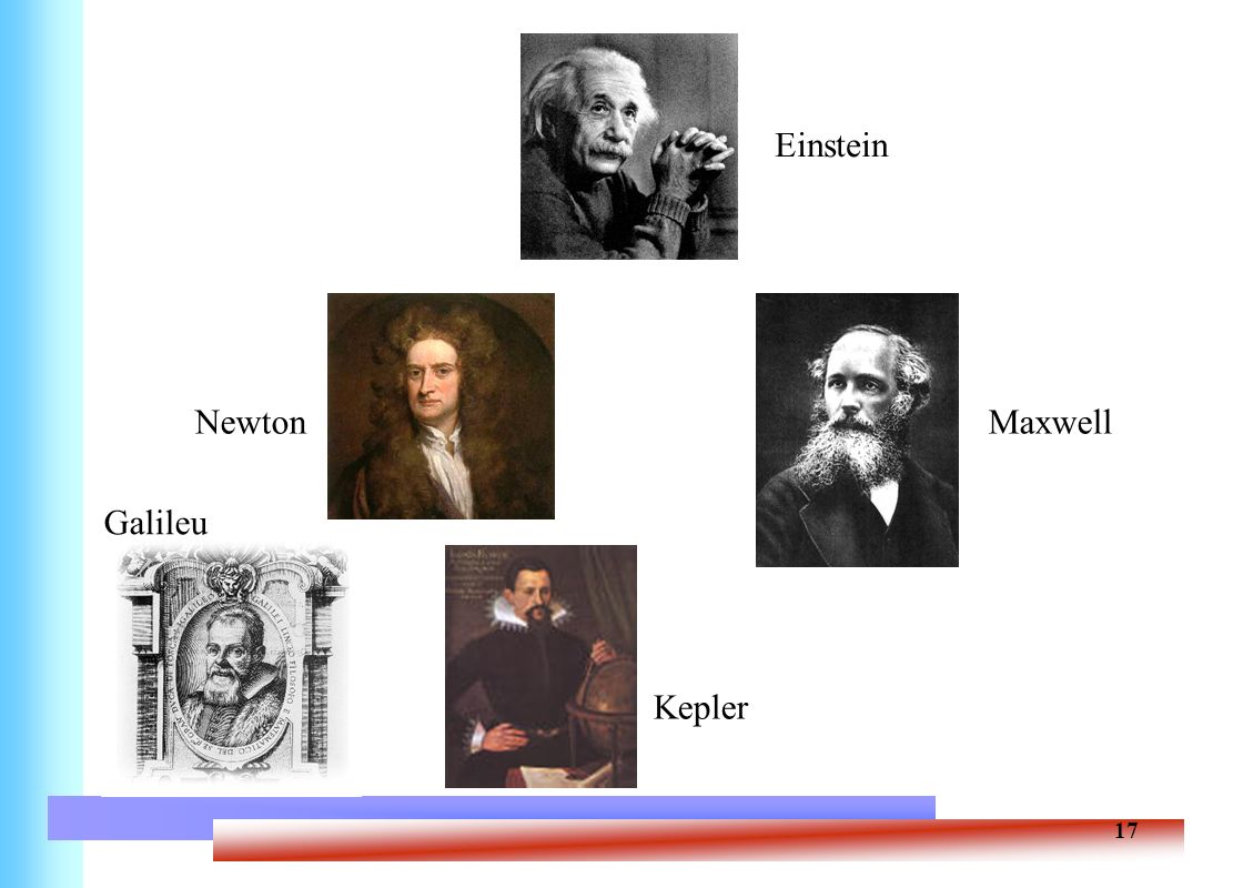 Einstein Newton Maxwell Galileu Kepler