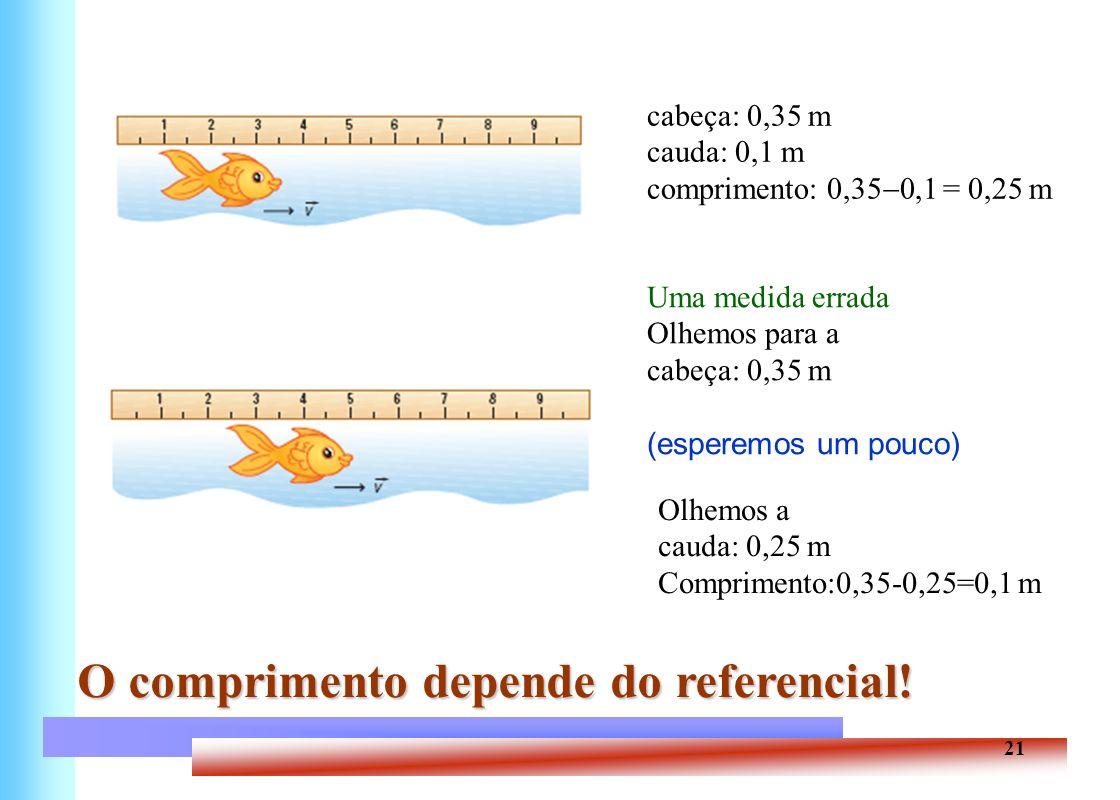 O comprimento depende do referencial!