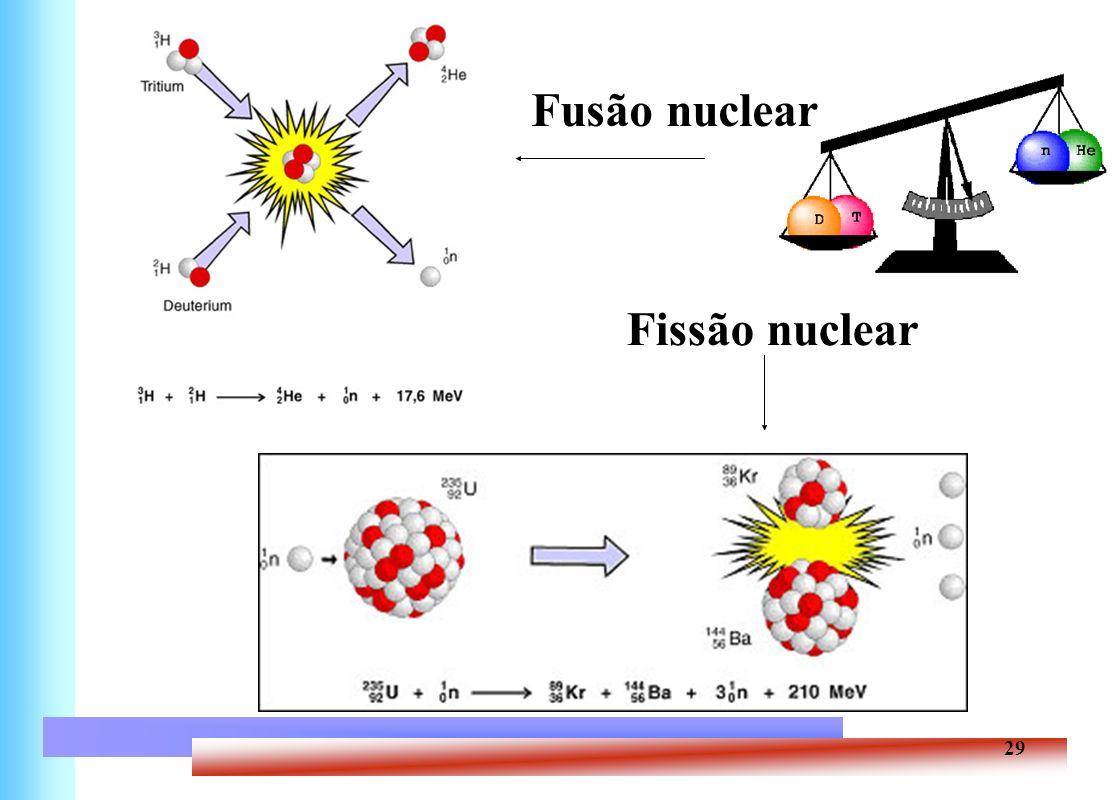 Fusão nuclear Fissão nuclear