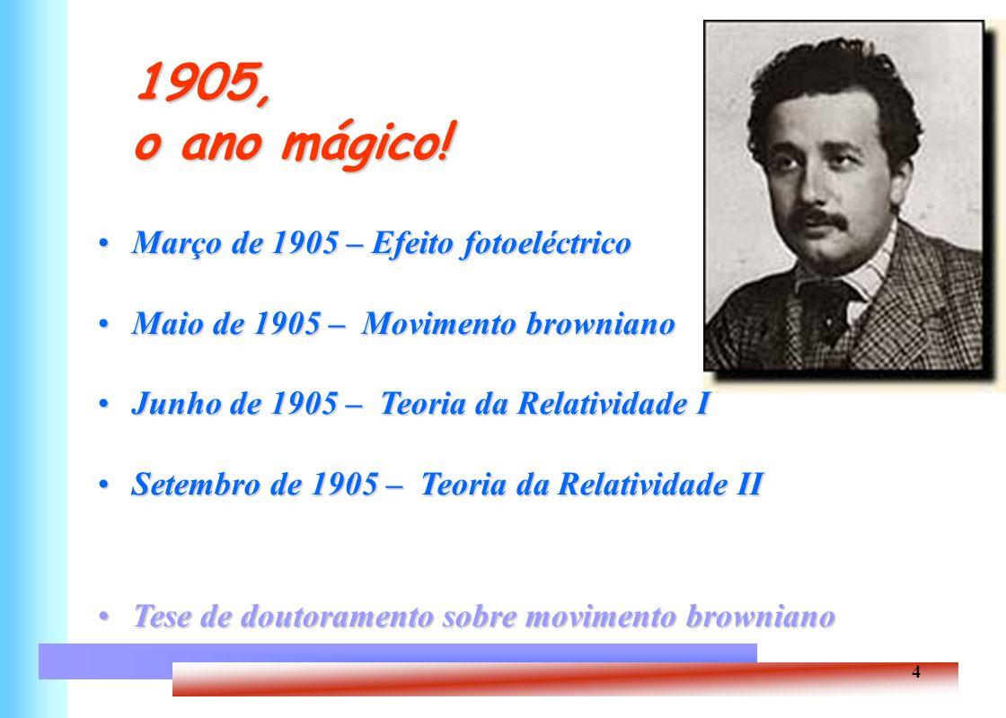 1905, o ano mágico! Março de 1905 – Efeito fotoeléctrico