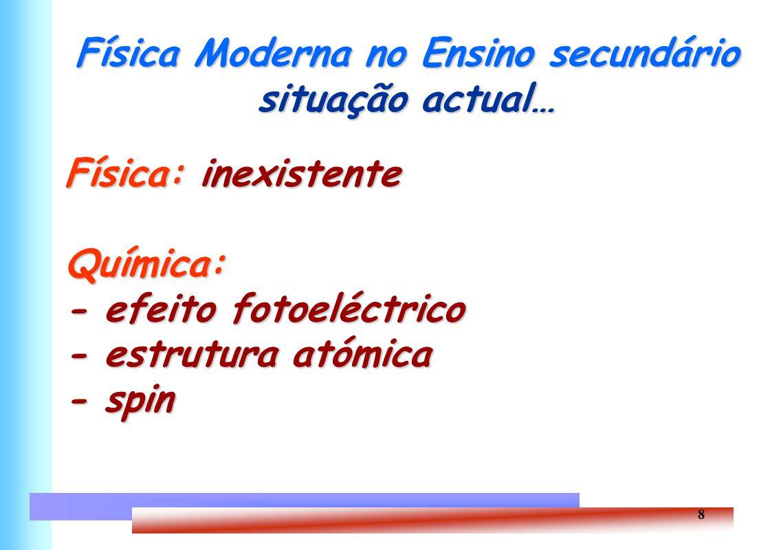 Física Moderna no Ensino secundário situação actual…