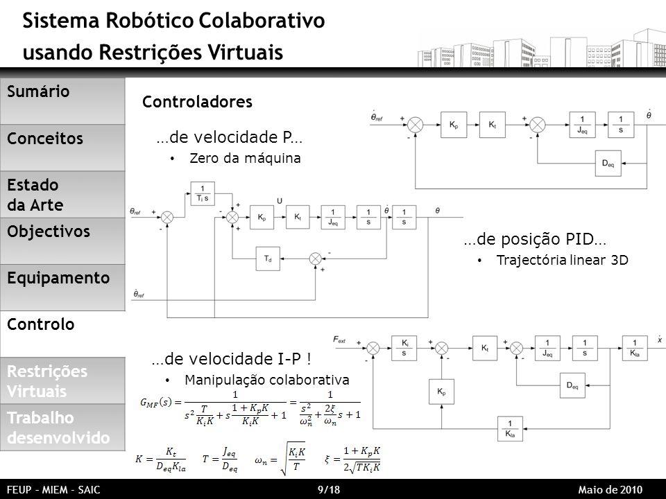 Sistema Robótico Colaborativo usando Restrições Virtuais