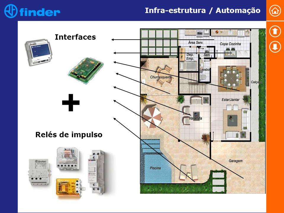 Infra-estrutura / Automação
