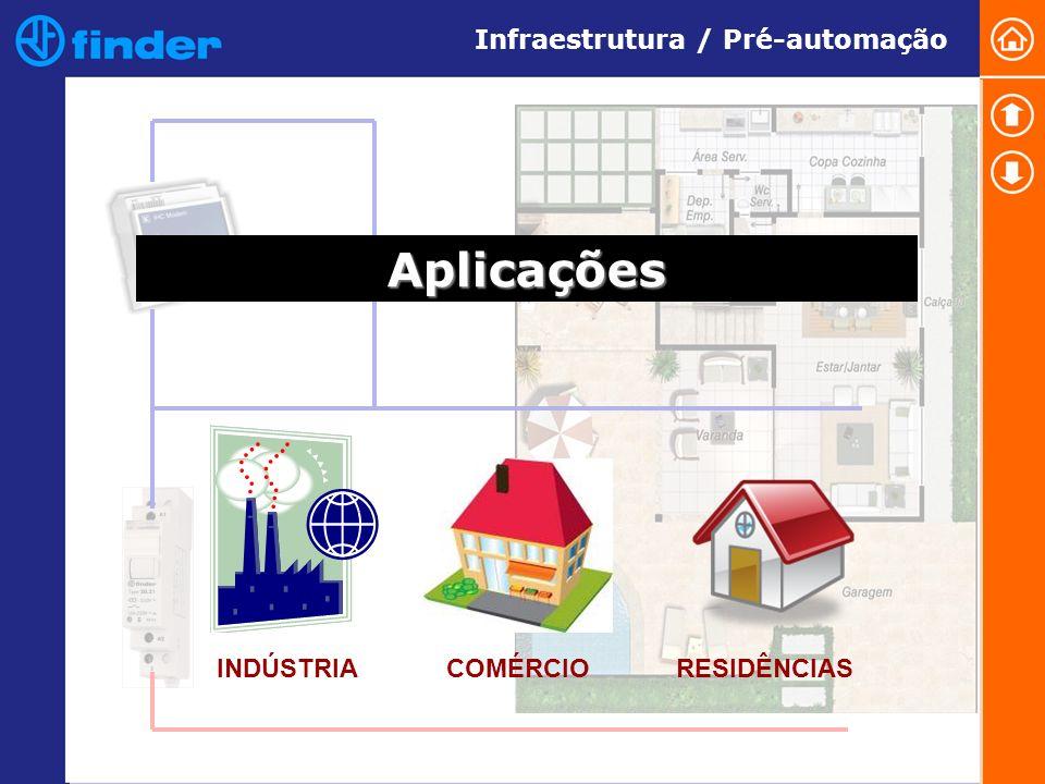 Aplicações Infraestrutura / Pré-automação INDÚSTRIA COMÉRCIO
