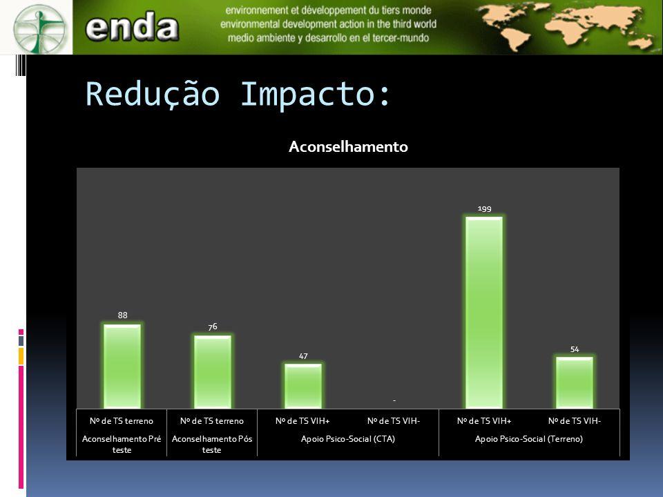 Redução Impacto:
