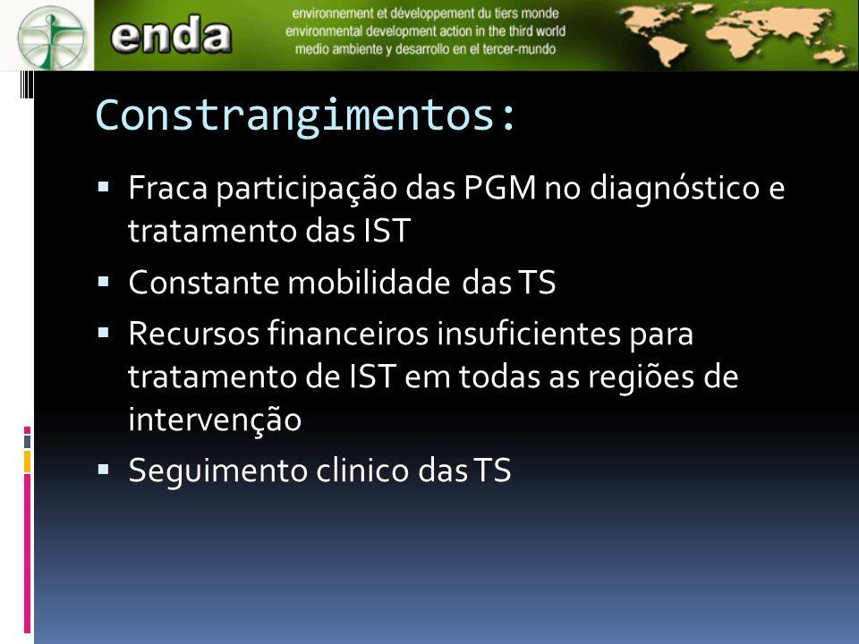 Constrangimentos: Fraca participação das PGM no diagnóstico e tratamento das IST. Constante mobilidade das TS.