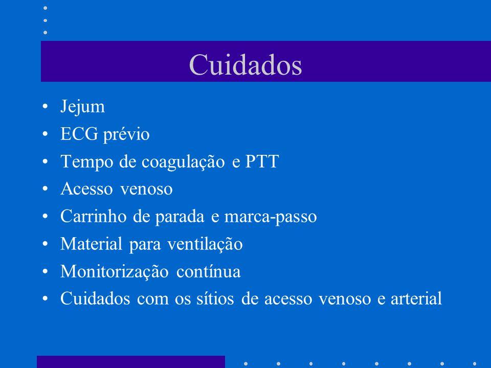 Cuidados Jejum ECG prévio Tempo de coagulação e PTT Acesso venoso