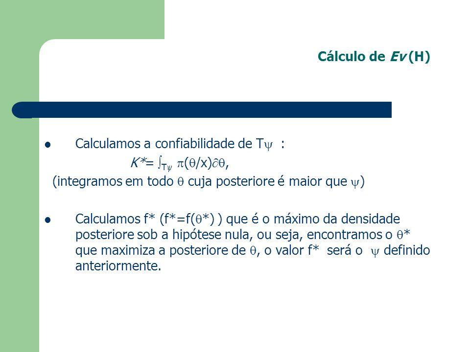 Cálculo de Ev (H) Calculamos a confiabilidade de T : K*= T (/x), (integramos em todo  cuja posteriore é maior que )