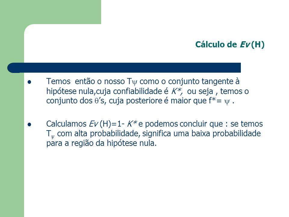 Cálculo de Ev (H)