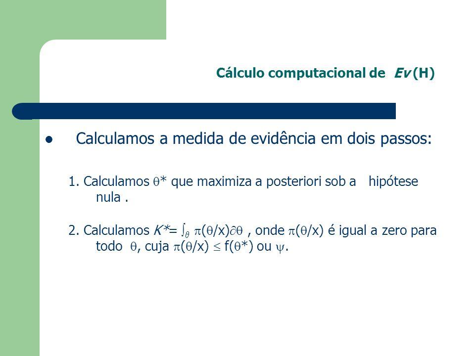 Cálculo computacional de Ev (H)