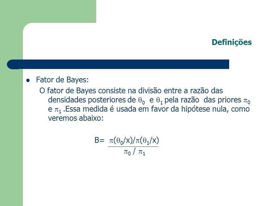 Definições Fator de Bayes: