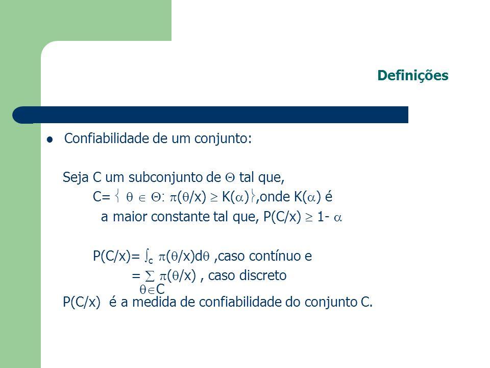 Definições Confiabilidade de um conjunto: Seja C um subconjunto de  tal que, C=    : (/x)  K(),onde K() é.