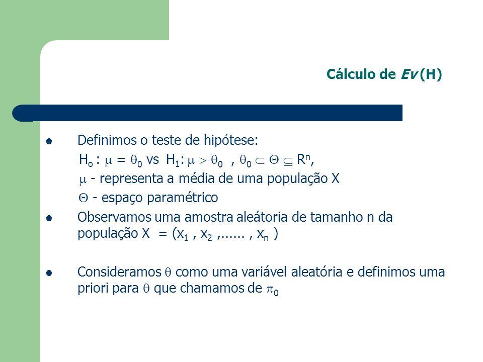 Cálculo de Ev (H) Definimos o teste de hipótese: Ho :  = 0 vs H1:   0 , 0    Rn,  - representa a média de uma população X.