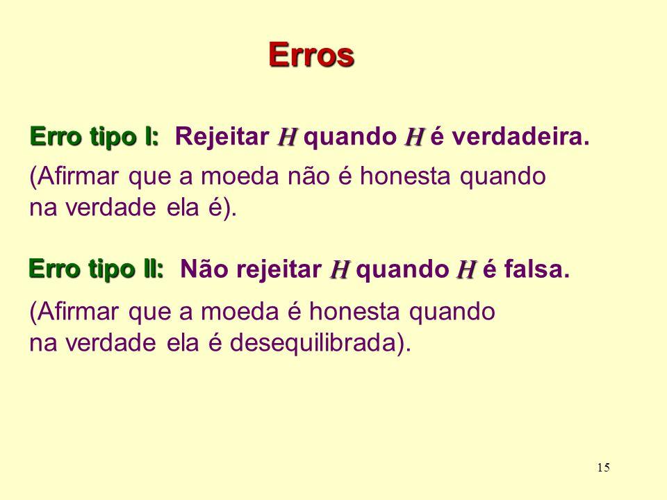 Erros Rejeitar H quando H é verdadeira. Erro tipo I: