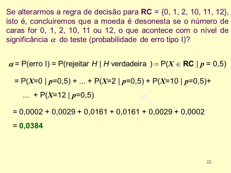 a = P(erro I) = P(rejeitar H | H verdadeira ) = P(X  RC | p = 0,5)