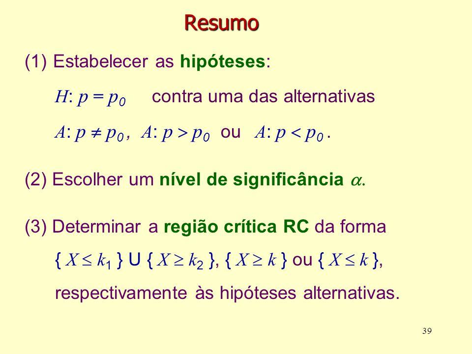 Resumo Estabelecer as hipóteses: H: p = p0 contra uma das alternativas