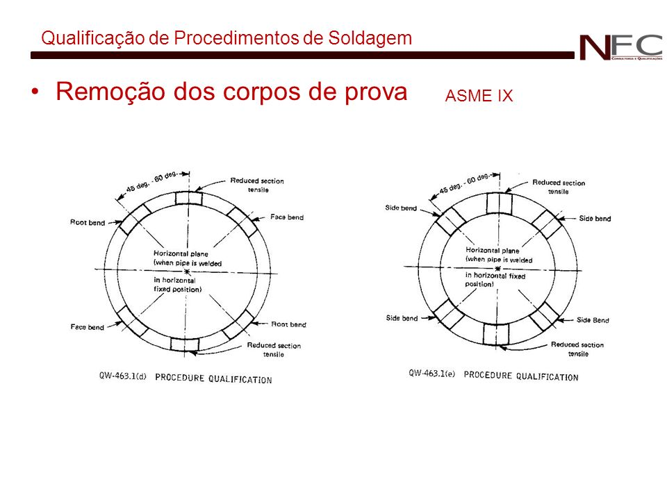 Qualificação de Procedimentos de Soldagem