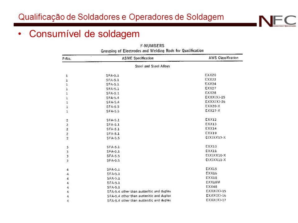Qualificação de Soldadores e Operadores de Soldagem