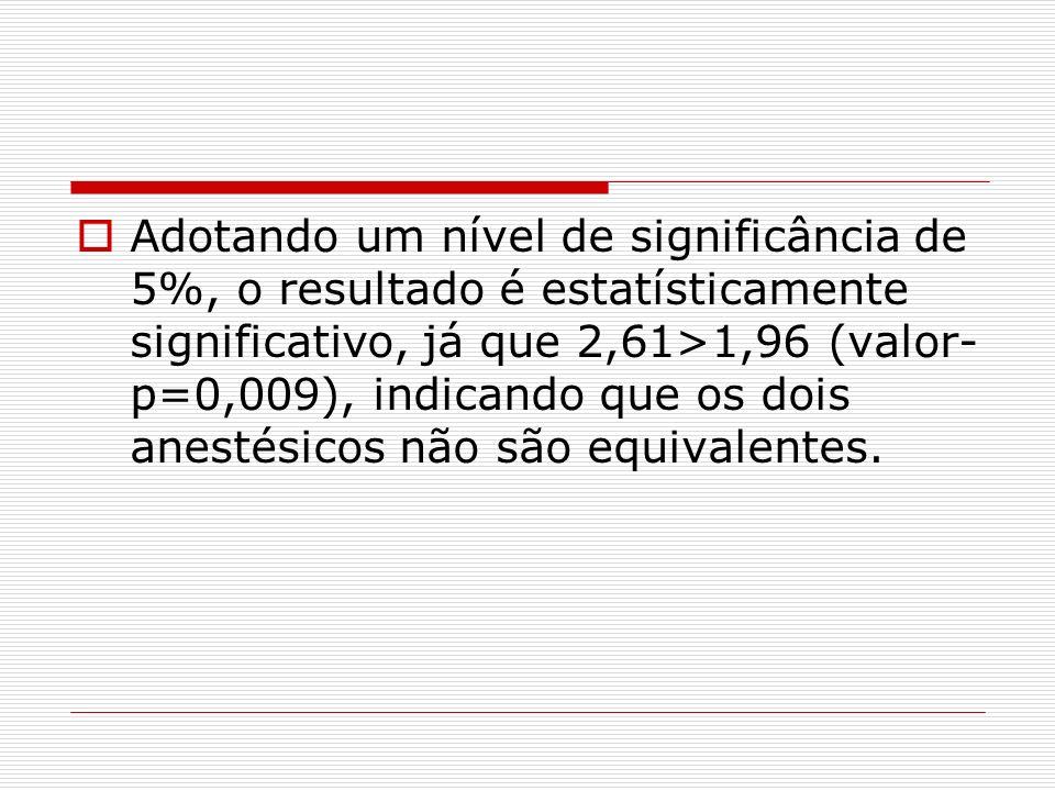 Adotando um nível de significância de 5%, o resultado é estatísticamente significativo, já que 2,61>1,96 (valor-p=0,009), indicando que os dois anestésicos não são equivalentes.