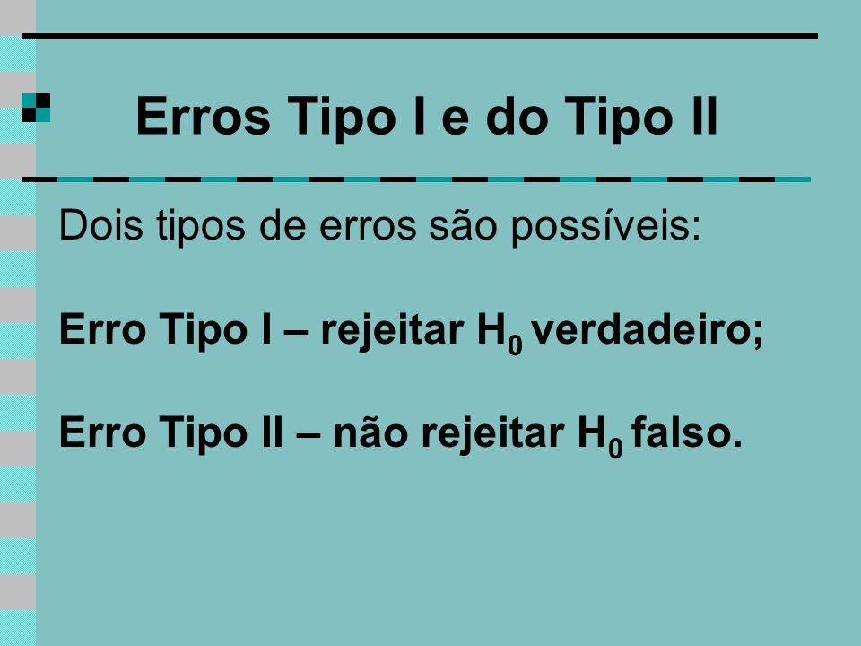 Erros Tipo I e do Tipo II Dois tipos de erros são possíveis: