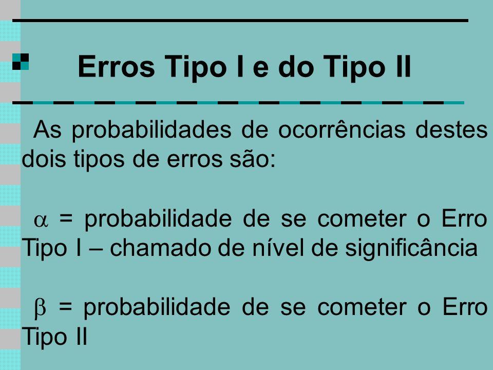 Erros Tipo I e do Tipo II As probabilidades de ocorrências destes dois tipos de erros são: